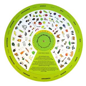 Local_foods_wheel